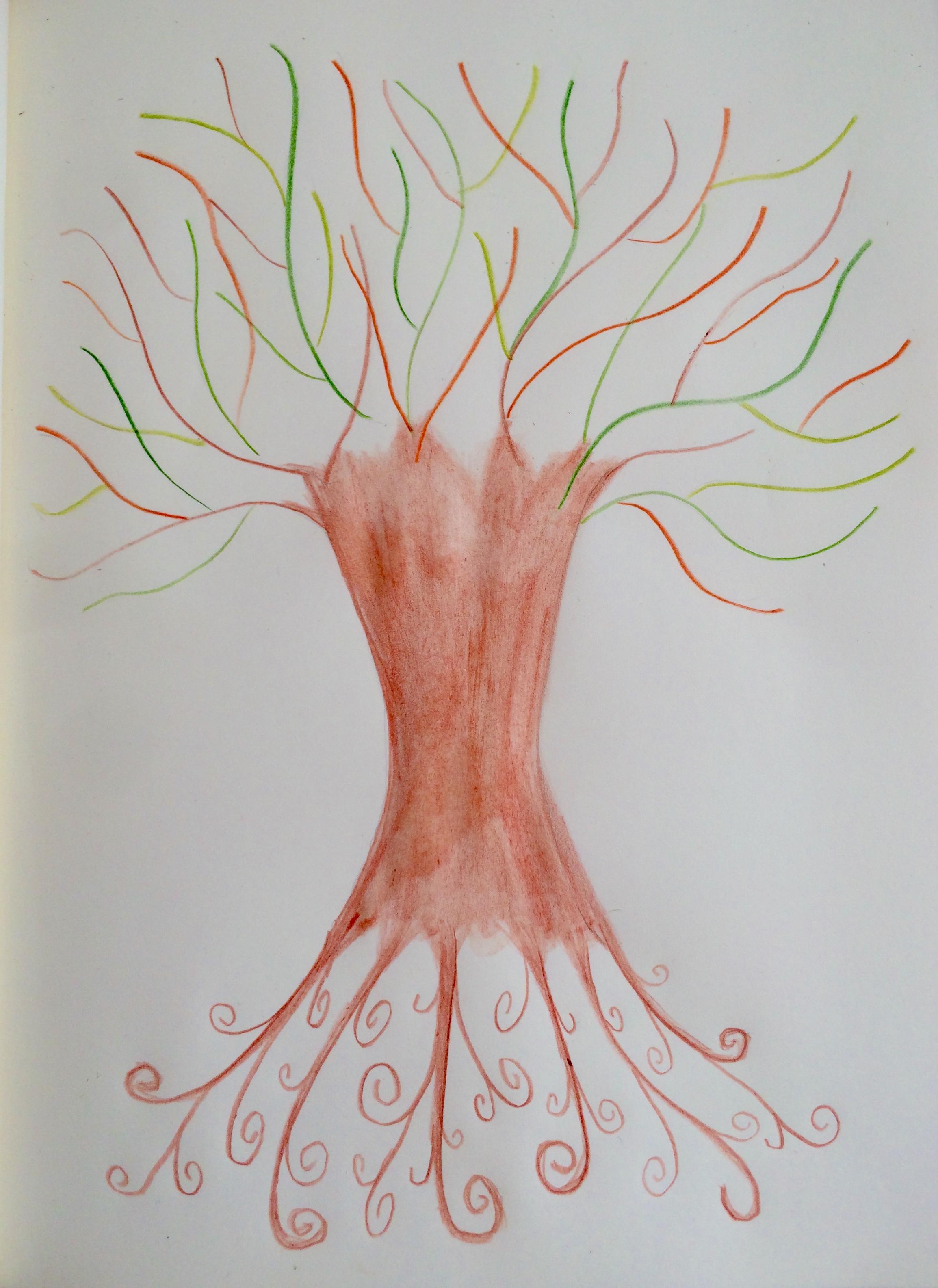 Potenciando nuestra autoestima: el Árbol de los Logros